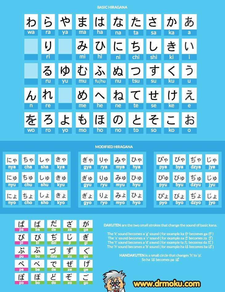 9704b7b536beb7884ecac707818a0979 hiragana chart learning japanese