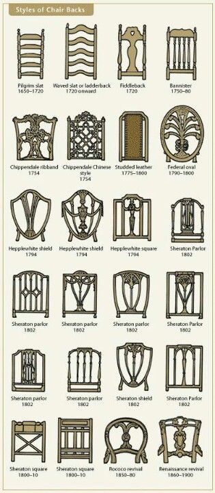 Chairs - ever wanted to have all possible options for a chair back? Well, here it is!