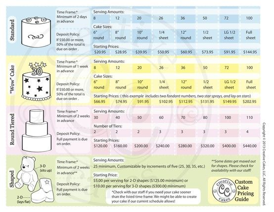 Our cake pricing infographic. For more information about our cakes and other treats, visit www.realbuttercream.com