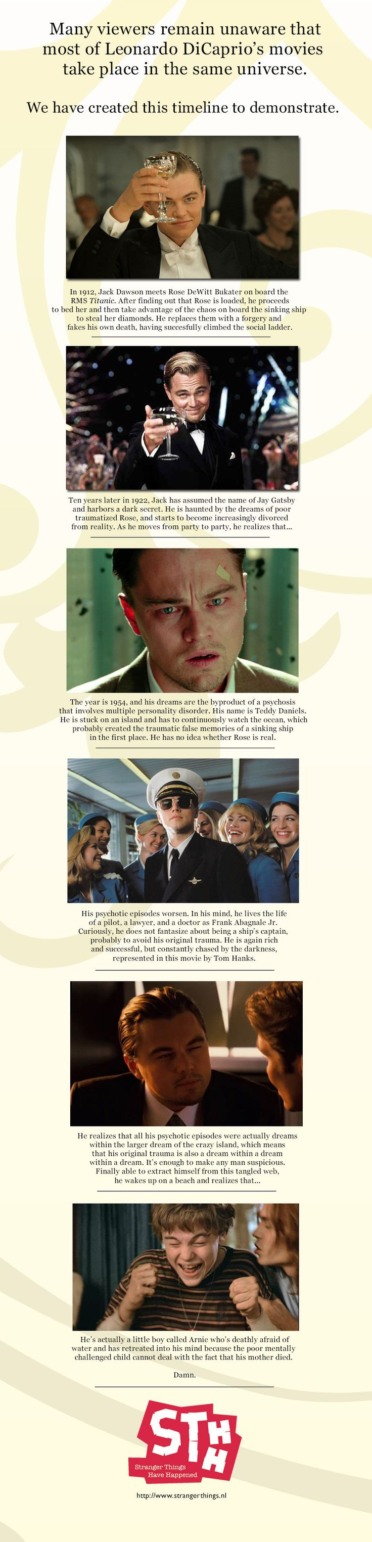 Many viewers remain unaware that most of Leonardo DiCaprio's movies take place in the same universe.