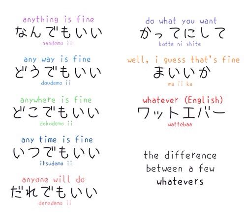 Learn uchinaguchi phrases