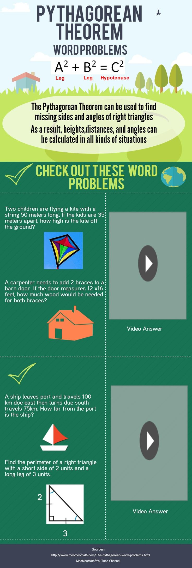 Pythagorean word problems | Infographic