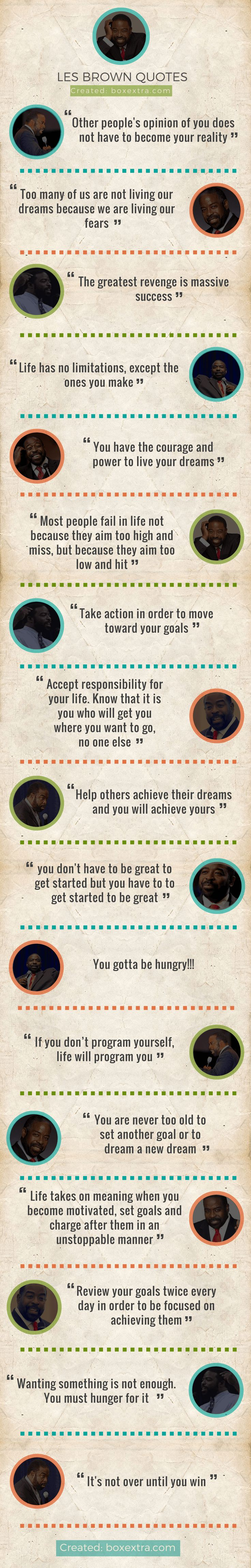 Les brown quotes infographics