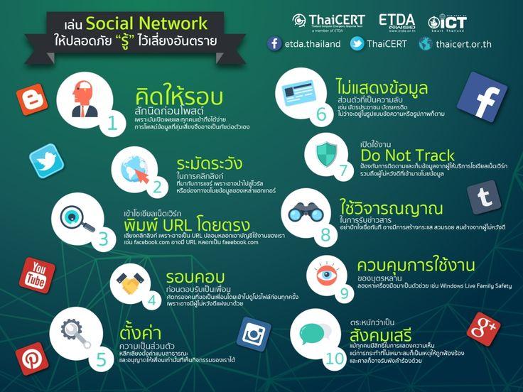 เล น Social Network ให ปลอดภ ย Keng Elite Ssc ความร