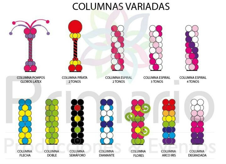 Balloon Column options