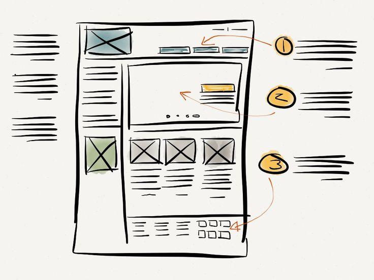 sketch wireframe - Cerca con Google