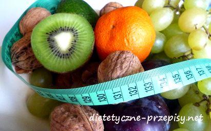 jadłospis diety 1200 kcal w wersji egzotycznej