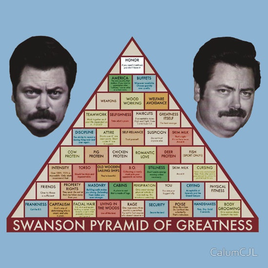 Ron Swanson Pyramid of Greatness - Parks and RecreationParks And Recreation, Swanson Pyramid, Laugh, Ron Swanson, Awesome, Random, Funny Stuff, Ronswanson, Posters