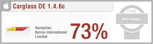 """App-Test: Carglass DE - Die iPhone App """"Carglass DE"""" bietet eine grobe Schadensbeurteilung für Risse, Kratzer und Steinschläge. Dabei sind sowohl die Windschutzscheibe, als auch Heck- und Seitenscheiben bedacht. Für die ungefähren Preisangaben gibt der Benutzer Informationen zum Versicherungstypen an. Ebenfalls sind Termine direkt vereinbar. Weitere Infos auf unserem Portal: http://www.apptesting.de/"""