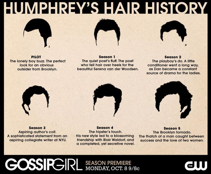 If you watch gossip girl you will think its funny to see all six hairstyles  of