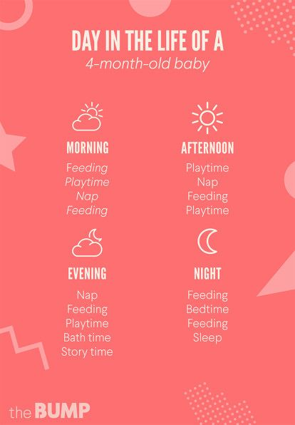 4 Month Old Baby – Baby Month by Month