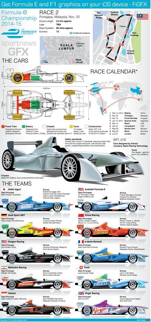31 best Formula E images – Diagram Of A Formula 1 Race Engine