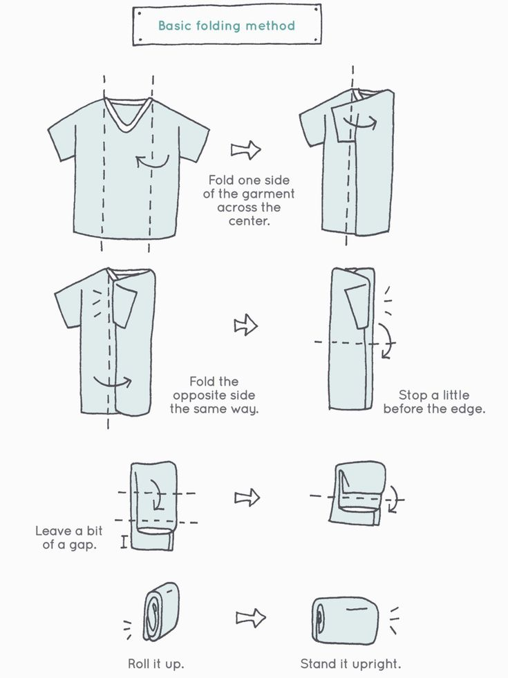 17 best images about konmari folding method on pinterest for Best way to pack shirts