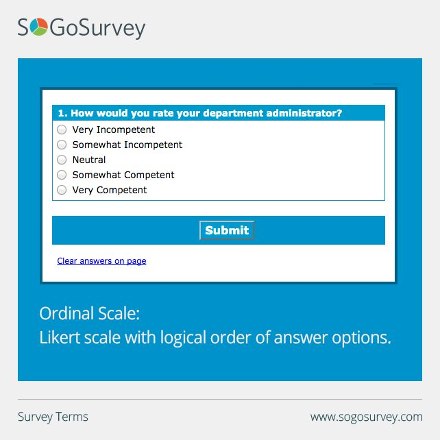 thesis surveys