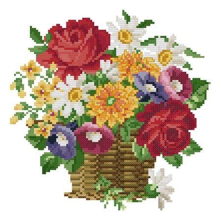 """Flowerbasket """"Summer"""" by Ellen Maurer-Stroh"""