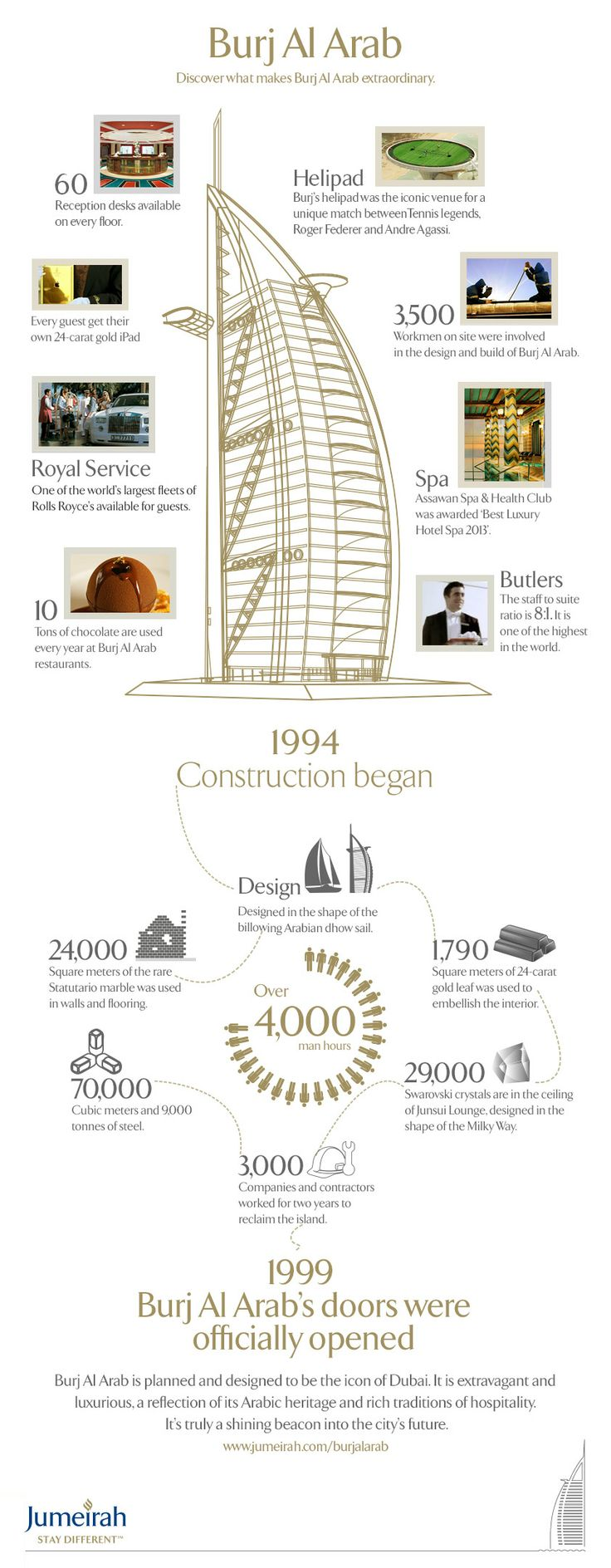 This image shows the production of the Burj Al Arab. This line drawing shows the basic structure of the hotel. I like how the lines are in a very organised and ordered structure.