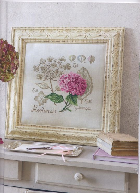 Cross stitch - flowers: botanicals - Hydrangea - hortensia (free pattern with chart)
