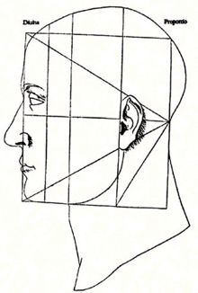 Luca Pacioli, cabeza inscrita en una cuadrícula geométrica del De Divina Proportione, Venecia.