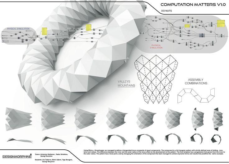 Computation Matters V1.0 | DESIGNMORPHINE