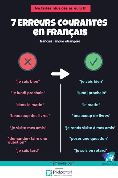 Français: 7 erreurs courantes en français