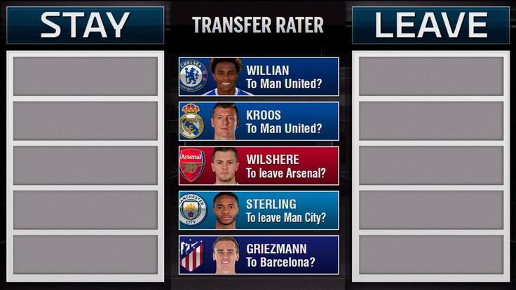 Transfer Rater: Willian, Kroos to Man United & Griezmann to Barca?