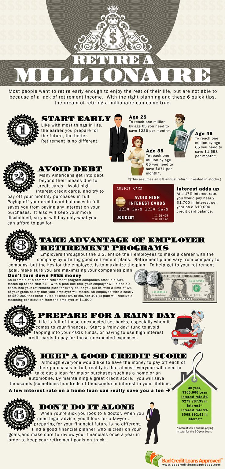 Resource: http://www.badcreditloansapproved.com/how-to-retire-a-millionaire-infographic/ How to Retire a Millionaire