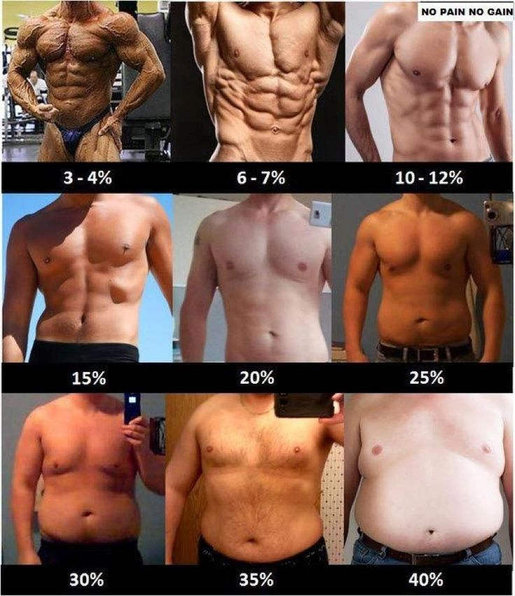 CONSULTORIA ESPORTIVA - TAUBATÉ: Porcentagem de gordura a escolha é sua !