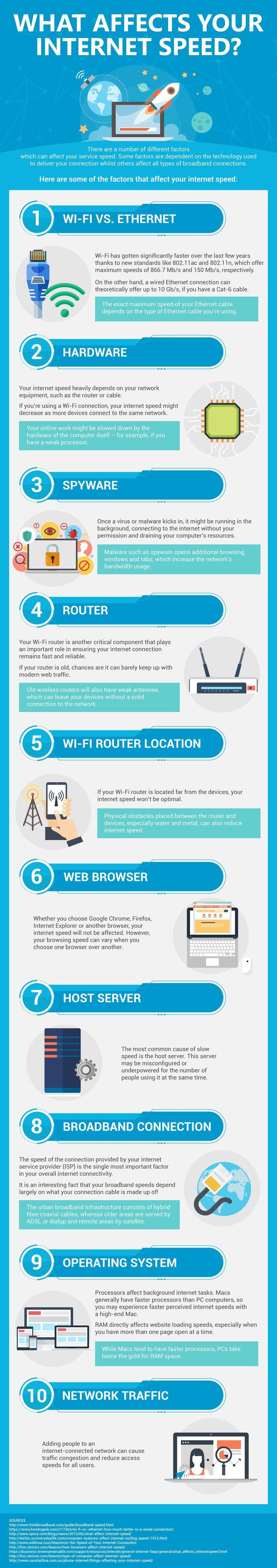 THIS Is What Determines Your Internet Speed – Infographic
