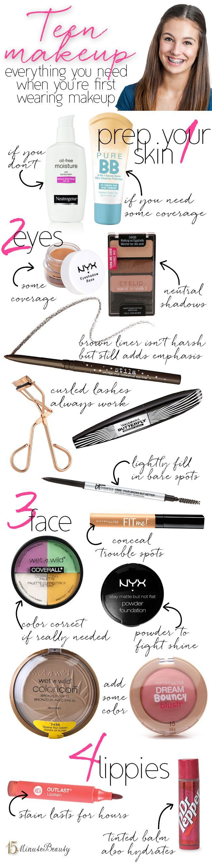 Teenager Beginning #Makeup Intro Kit