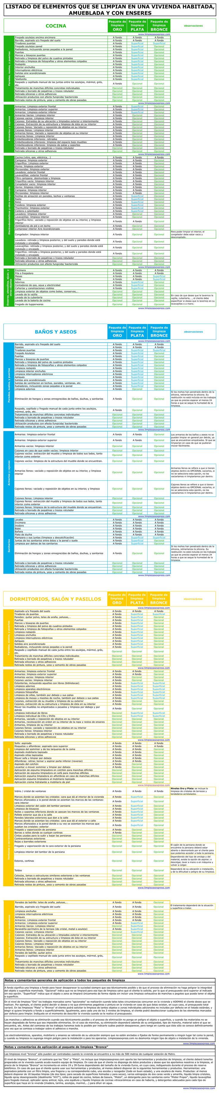 protocolo_checklist_limpieza_ a otro nivel para quienes de lo toman muy en serio