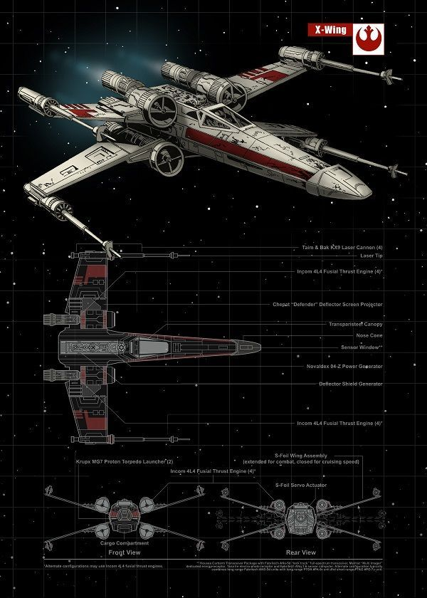 Star Destroyer   Star Wars Gifts 2019   Star Wars Ships