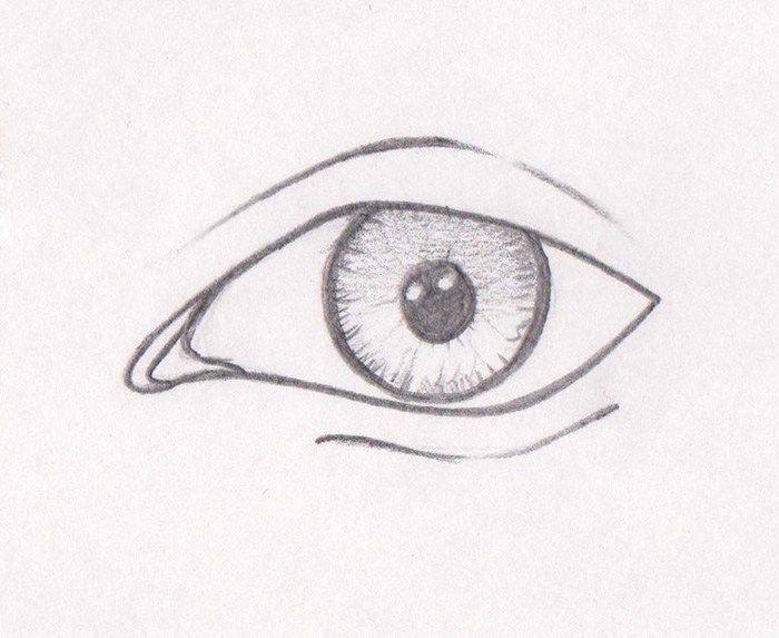 Dibujando Ojos De Personas Animadas Ilustraideas Dibujos De Ojos Como Dibujar Ojos Ojos A Lapiz