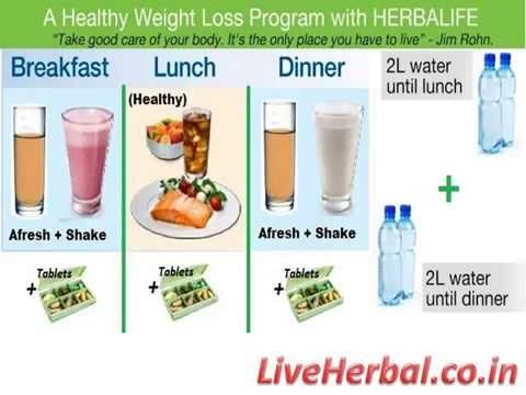 10+ images about Herbalife on Pinterest | Squat challenge ...
