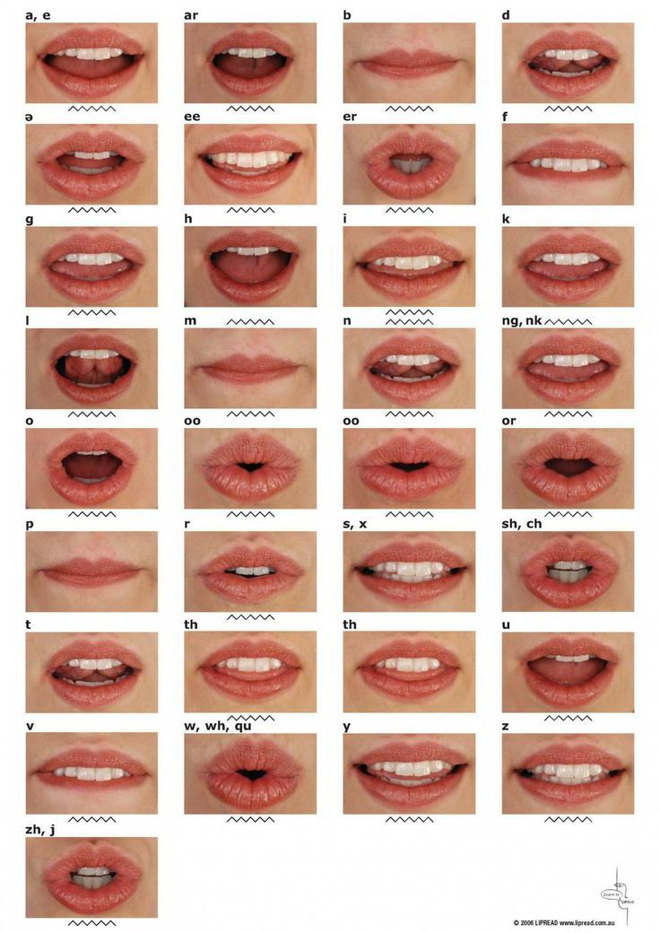 woman mouth shapes lip sync - Google Search