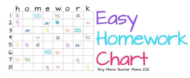 Boy Mama Teacher Mama: Easy Homework Chart