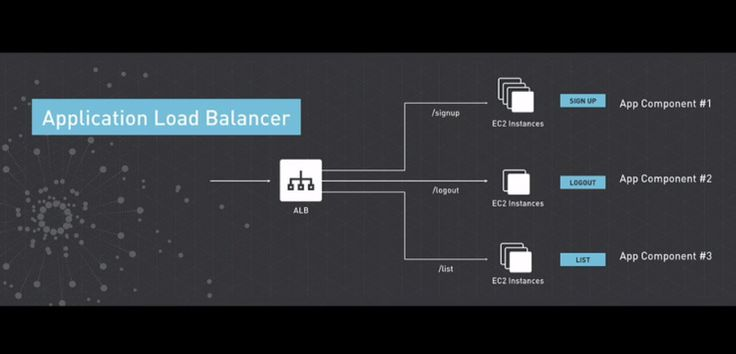 New AWS load balancing tool puts developers in complete control This morning at a customer event in New York City AWS CTO Werner Vogels announced a new load balancing tool which gives developers much more fine-grained control over how content gets distributed across servers.  The AWS Application Load Balancer as its calledprovides a way to directspecific content to go to a certain place instead of letting the load balancer decide as has been the case with theElastic Load Balancing tool which…