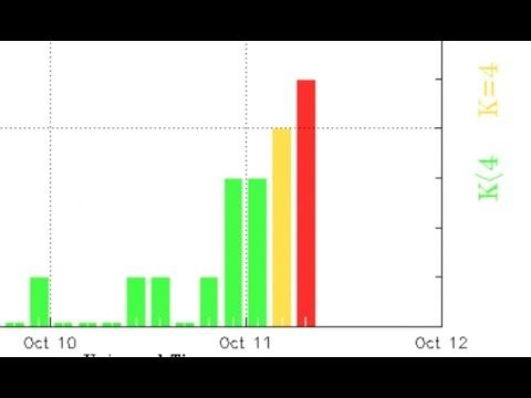 (93) Geomagnetic Storm, Asteroid, Earthquake | S0 News Oct.11.2017 - YouTube