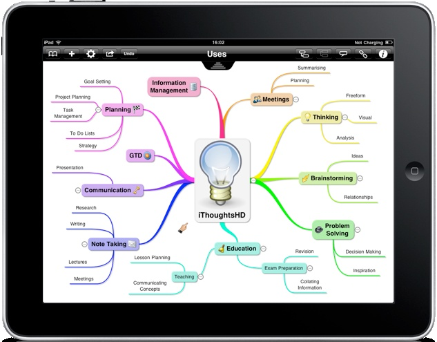 This is not only the best mind map app out there, but one of the best iPad apps period.  The UI makes it so easy to create the maps that they can be created as fast as you can think.  This is the most intuitive way of recording and communicating thoughts and concepts I have found.