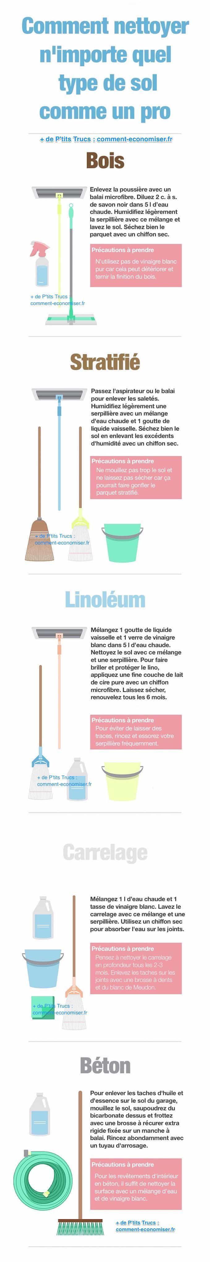 Voici le guide pour savoir comment nettoyer n'importe quel type de sol.