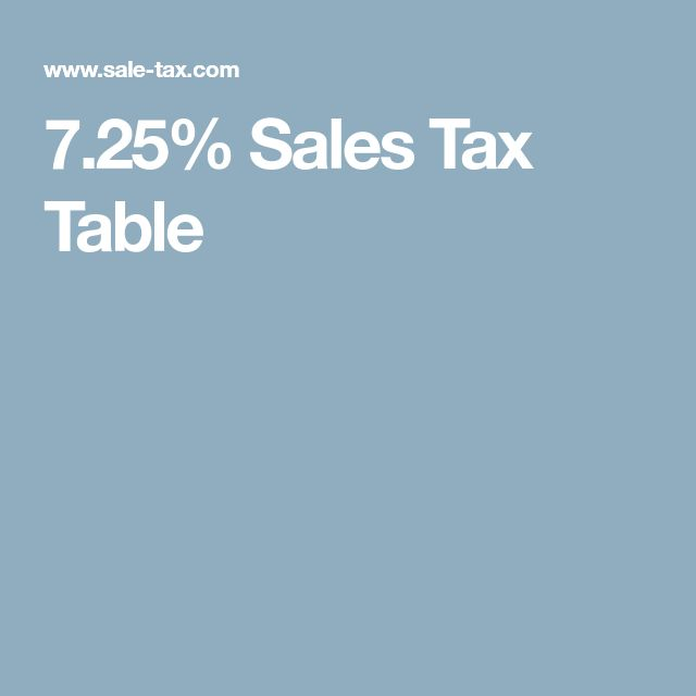 7.25% Sales Tax Table