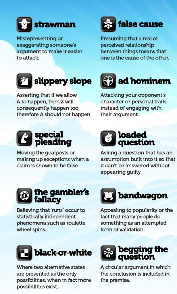 More of the logical fallacies, including the important Ad Hominem, Bandwagon, False Cause, etc.