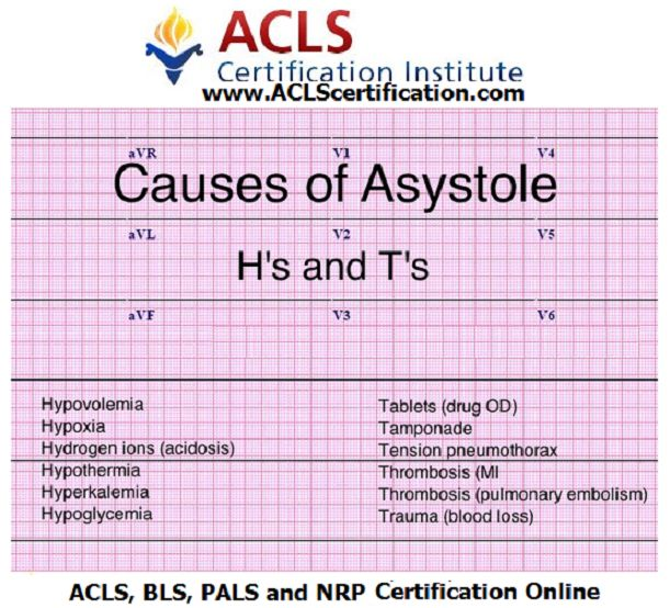 Knowing the H's and T's of ACLS will help prepare you for any ACLS scenario. #ACLS