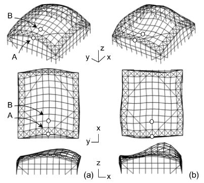Table 1 Periods, Participation Factors, and Damping Ratios of Space Frame with Dampers