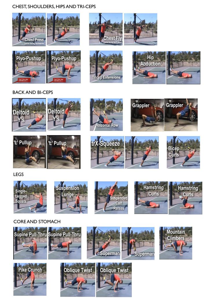 TRUTH | TRX training routine and exercises sheet