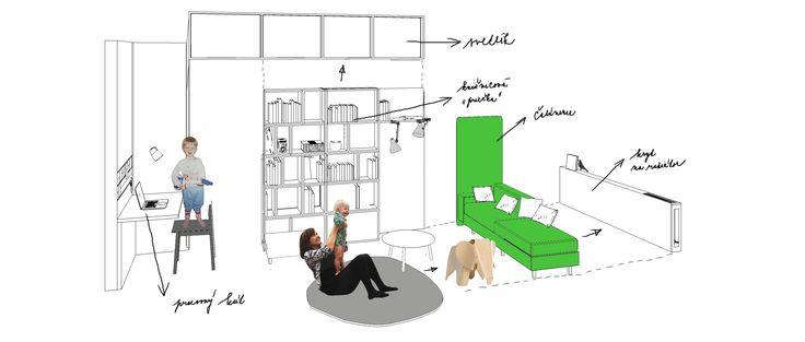 #furnier. #interiordesign  #flat