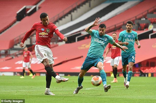 Manchester United Rejected Crystal Palace Loan Bid For Mason Greenwood In 2020 Manchester United Manchester Fernando Torres