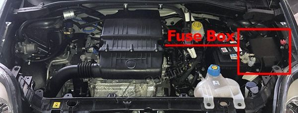 Fiat Punto (2013-2018...) < Fuse Box location | Fiat Punto ... on m3 fuse box, m2 fuse box, mk5 fuse box,