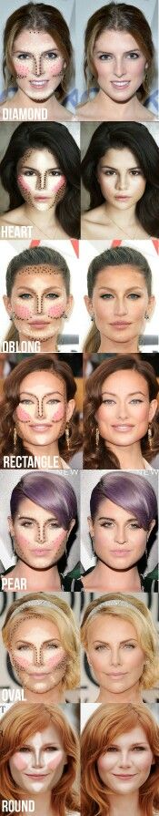 Face shape make-up highligter and blush