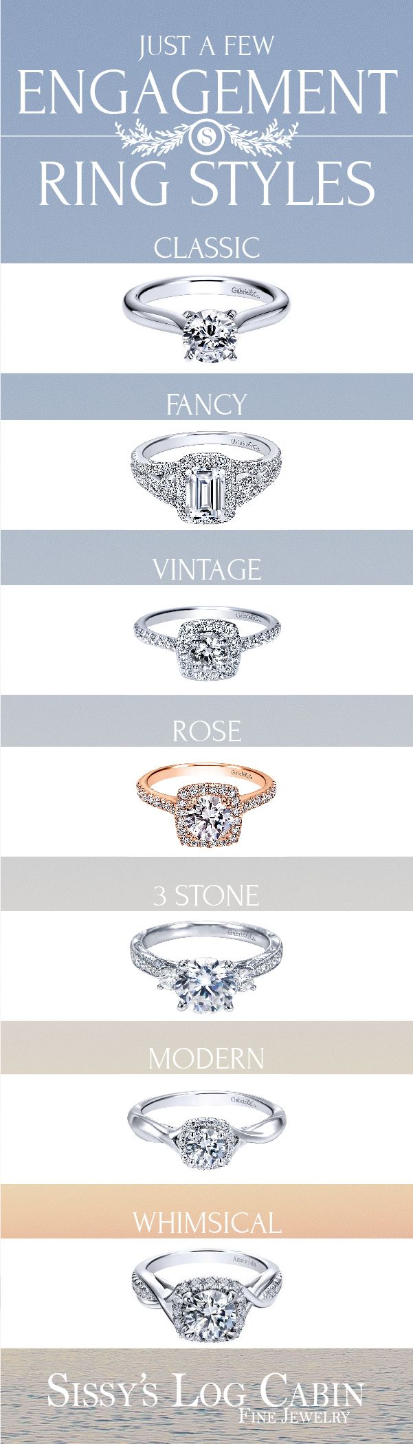 The perfect engagement ring! There are so many styles to choose from...follow these easy tips to find your perfect ring!