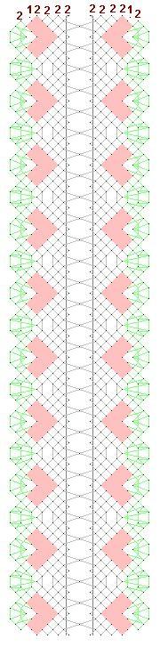 Pattern of lace